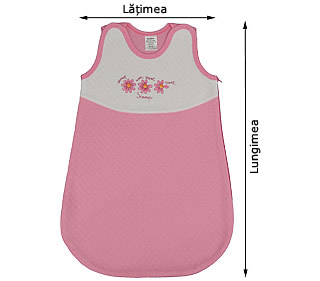 Tabelul de mărimi pentru sacii de dormit